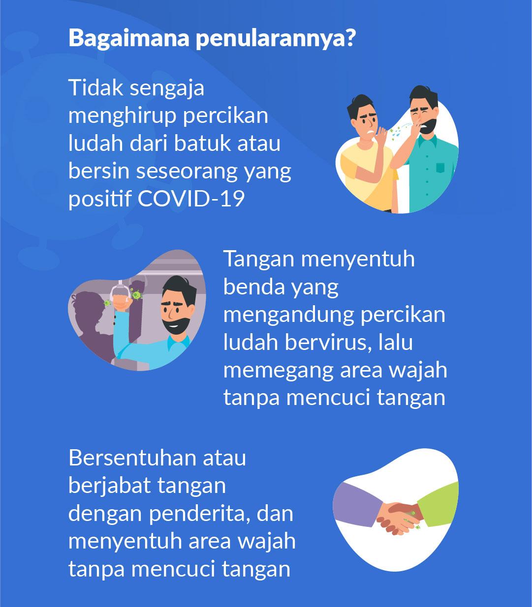 Bagaimana penularan COVID-19